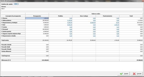 Contro presupuestario